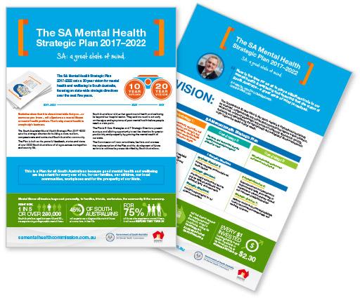 The Plan Snapshot: SA Mental Health Strategic Plan 2017–2022