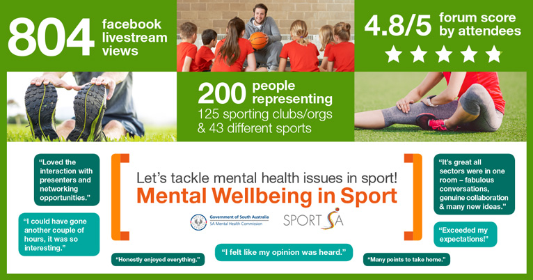 Let's tackle mental health issues in sport! Mental Wellbeing in Sport Event Success and Feedback