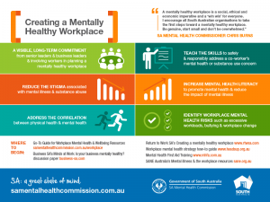 Creating a Mentally Healthy Workplace Infographic