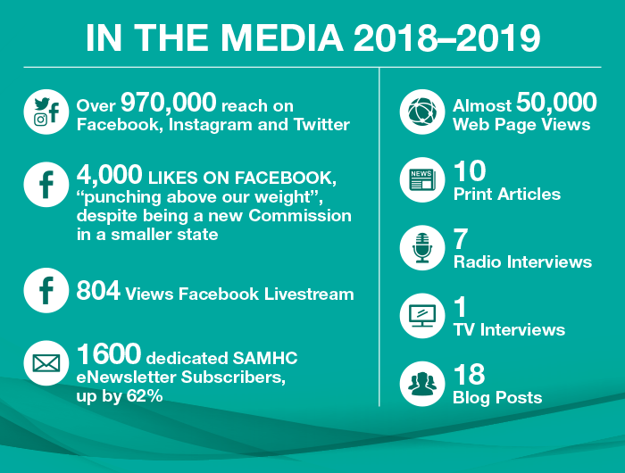 In the Media 2018–2019